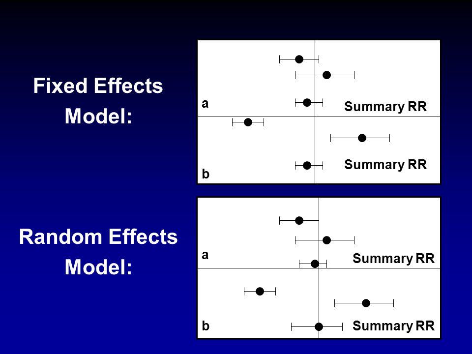 Fixed Effects Model: Random Effects Model: Summary RR b Summary RR a b a
