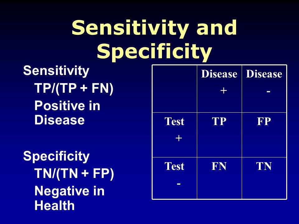 Sensitivity and Specificity Sensitivity TP/(TP + FN) Positive in Disease Specificity TN/(TN + FP) Negative in Health TNFNTest - FPTPTest + Disease - Disease +