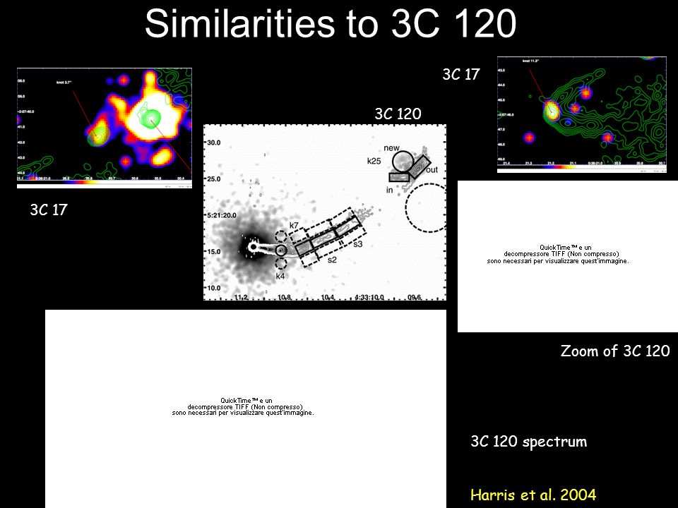 Similarities to 3C 120 3C 120 Zoom of 3C 120 3C 17 3C 120 spectrum Harris et al. 2004