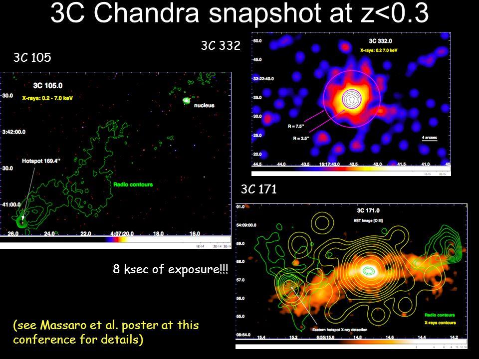 The case of 3C 17: X-ray detection z ~ 0.22 ---> 1'' ~ 3.5 kpc8 ksec of exposure!!!