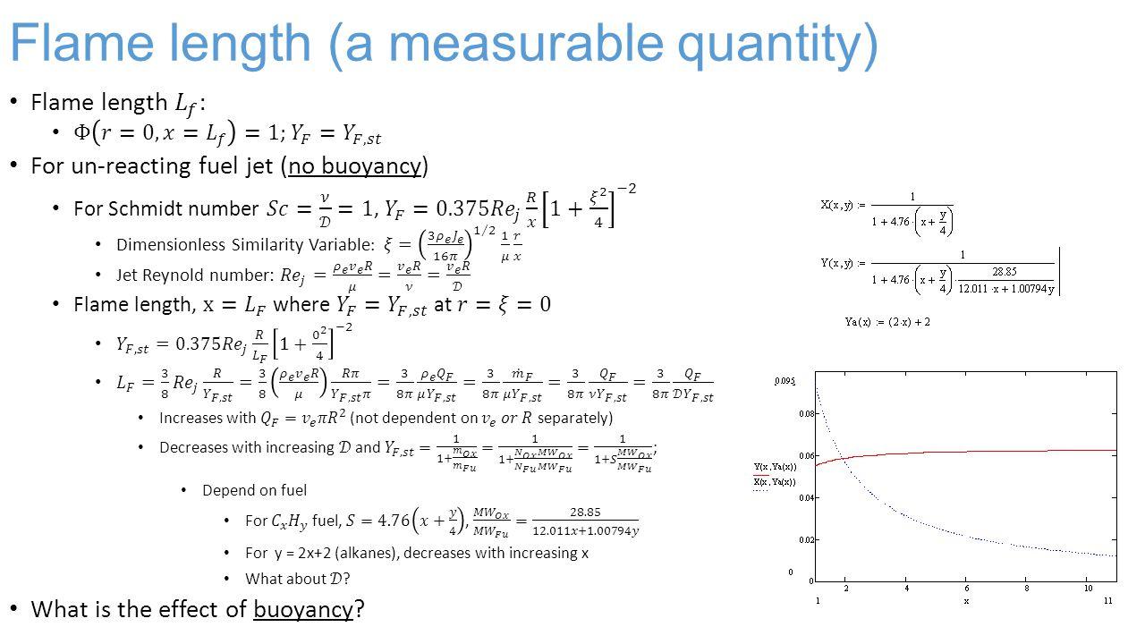Flame length (a measurable quantity)