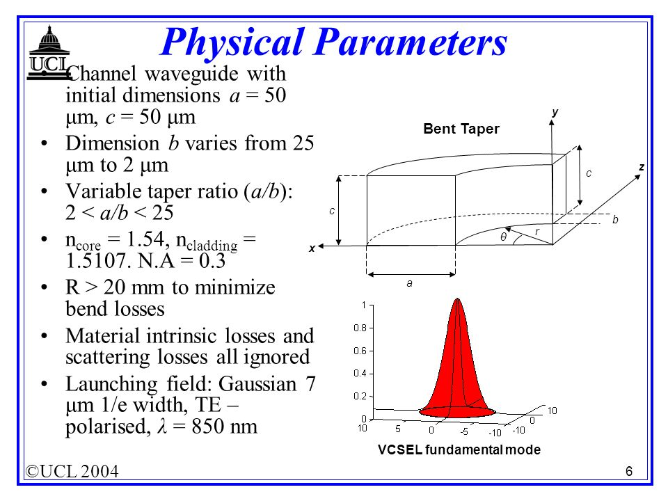 ©UCL 2004 6 Physical Parameters Channel waveguide with initial dimensions a = 50 μm, c = 50 μm Dimension b varies from 25 μm to 2 μm Variable taper ra