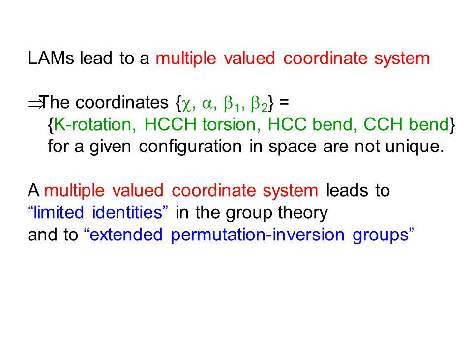 CaCa 11 22 H2H2 H1H1 x z CbCb CaCa -1-1 -2-2 H2H2 H1H1 x z CbCb  1,  2  -  1, -  2 1.
