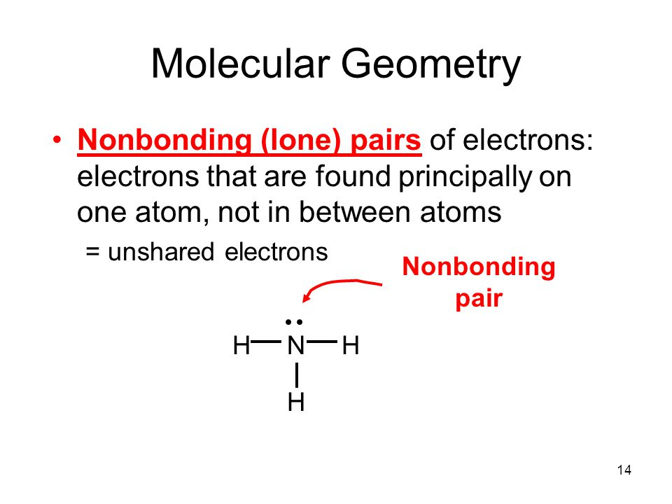Nonbonding (lone) pairs of electrons: electrons that are found principally on one atom, not in between atoms = unshared electrons HNH H Molecular Geometry Nonbonding pair 14