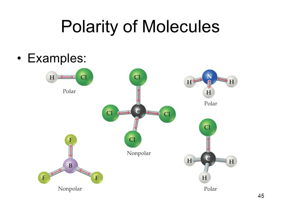 Polarity of Molecules Examples: 45