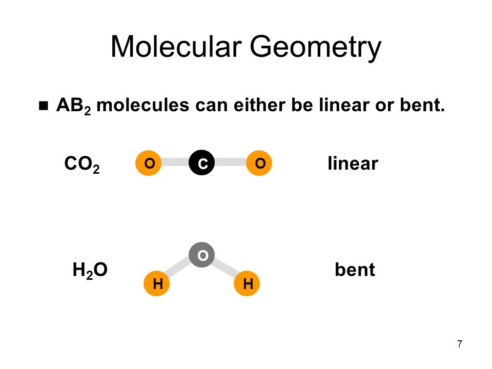 Molecular Geometry O C O H O H AB 2 molecules can either be linear or bent.