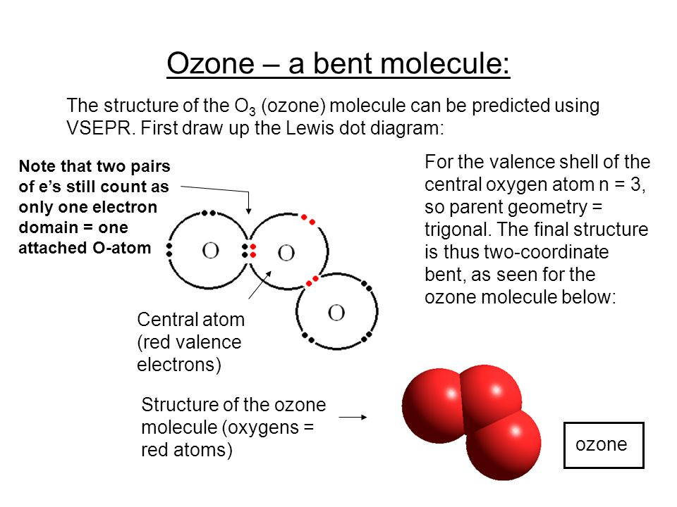 Ozone – a bent molecule: The structure of the O 3 (ozone) molecule can be predicted using VSEPR.