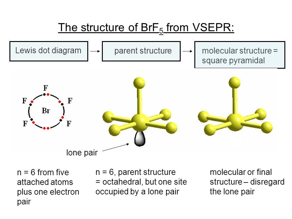 Parent shapes for EX n molecules (n = 2-5) Formula n shapeshapes of structures EX 2 2 linear EX 3 3 trigonal planar EX 4 4 tetrahedral EX 5 5 trigonal bipyramidal
