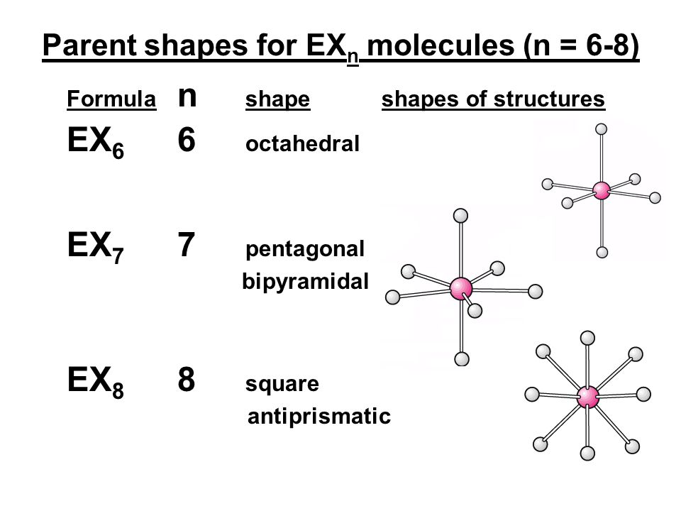 Parent shapes for EX n molecules (n = 6-8) Formula n shapeshapes of structures EX 6 6 octahedral EX 7 7 pentagonal bipyramidal EX 8 8 square antiprismatic