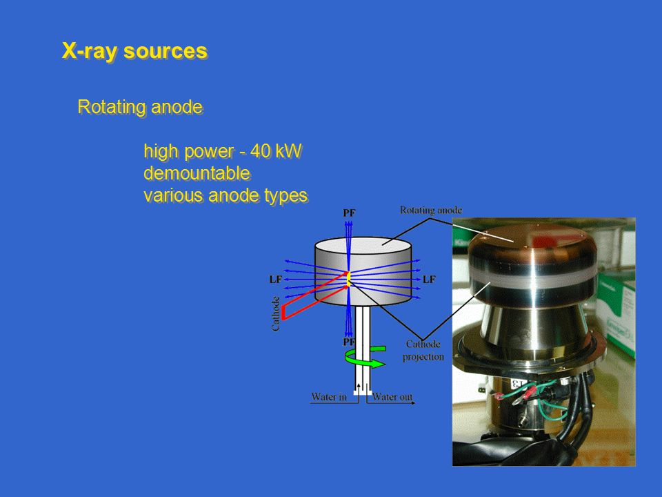 X-ray sources Synchrotron need electron or positron beam orbiting in a ring beam is bent by magnetic field x-ray emission at bend Synchrotron need electron or positron beam orbiting in a ring beam is bent by magnetic field x-ray emission at bend