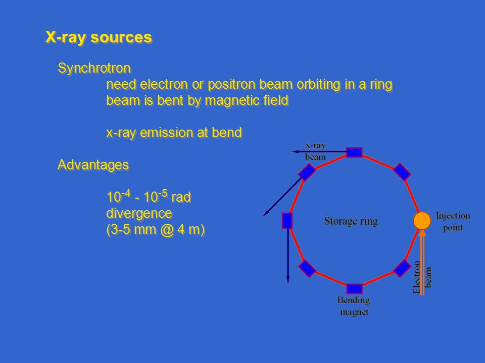 X-ray sources Synchrotron need electron or positron beam orbiting in a ring beam is bent by magnetic field x-ray emission at bend Advantages 10 -4 - 10 -5 rad divergence (3-5 mm @ 4 m) Synchrotron need electron or positron beam orbiting in a ring beam is bent by magnetic field x-ray emission at bend Advantages 10 -4 - 10 -5 rad divergence (3-5 mm @ 4 m)