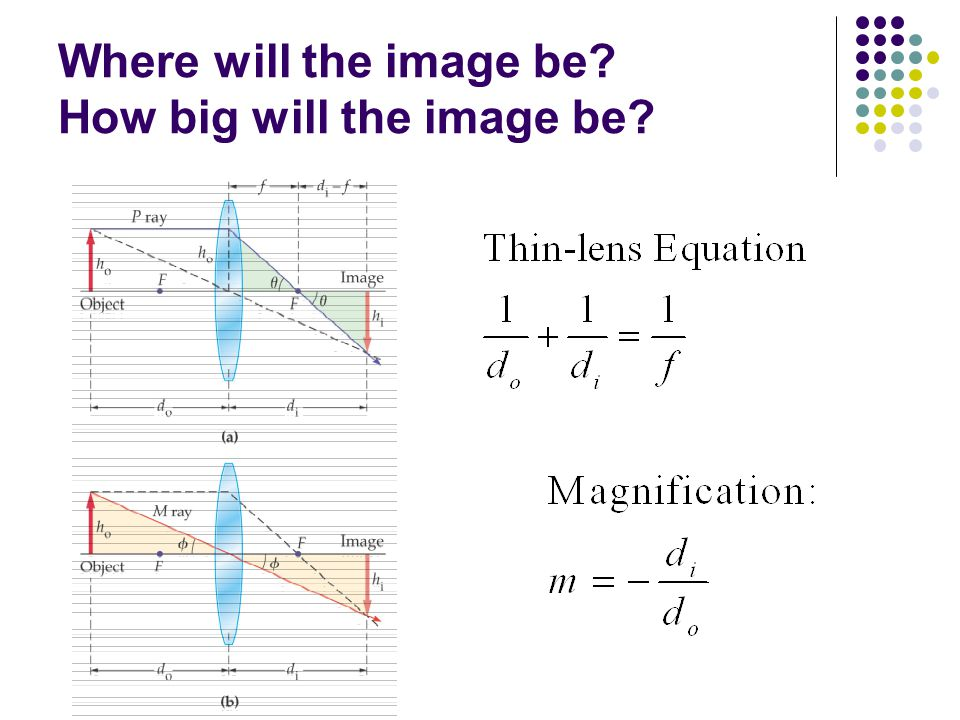 Where will the image be? How big will the image be?