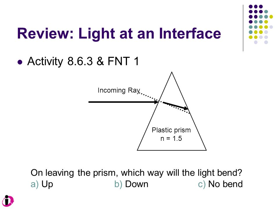 Review: Light at an Interface Activity 8.6.3 & FNT 1 Incoming Ray Plastic prism n = 1.5 On leaving the prism, which way will the light bend? a) Upb) D