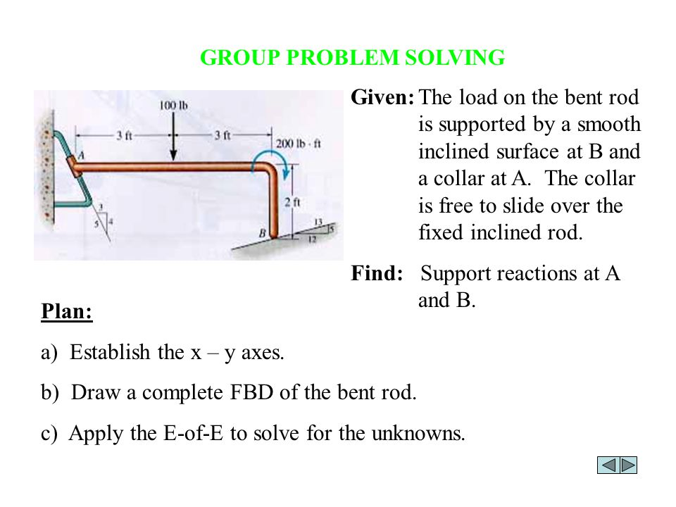 GROUP PROBLEM SOLVING Given:The load on the bent rod is supported by a smooth inclined surface at B and a collar at A.