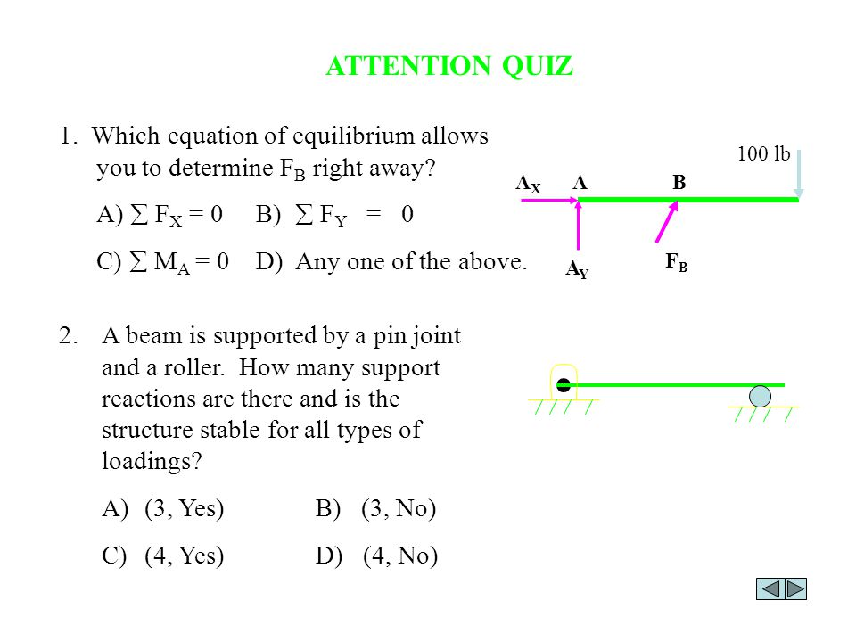 ATTENTION QUIZ 1.Which equation of equilibrium allows you to determine F B right away.