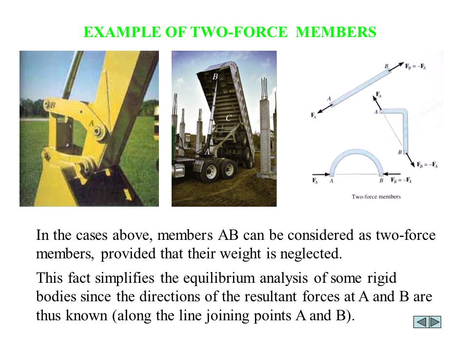 EXAMPLE OF TWO-FORCE MEMBERS In the cases above, members AB can be considered as two-force members, provided that their weight is neglected. This fact