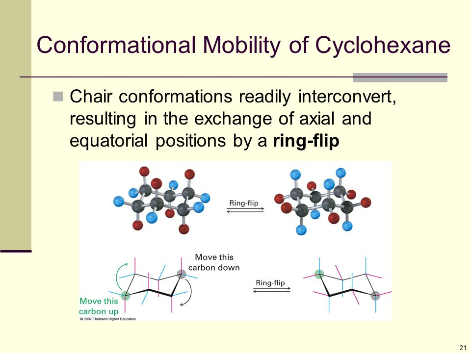 21 Conformational Mobility of Cyclohexane Chair conformations readily interconvert, resulting in the exchange of axial and equatorial positions by a ring-flip