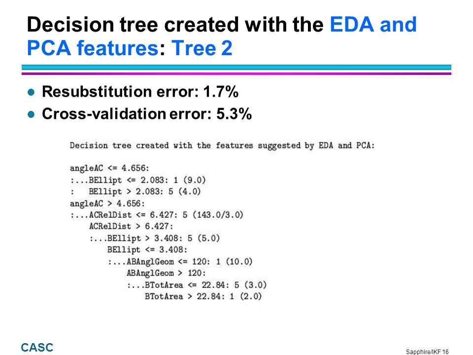 Sapphire/IKF 16 CASC Decision tree created with the EDA and PCA features: Tree 2 l Resubstitution error: 1.7% l Cross-validation error: 5.3%