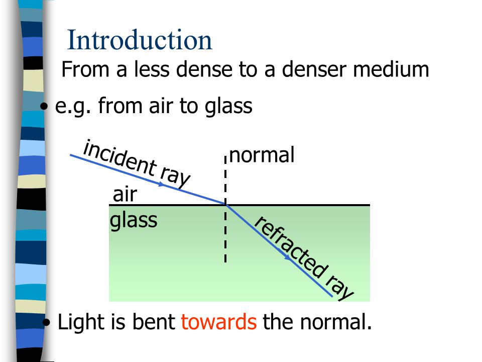 air glass e.g. from air to glass Light is bent towards the normal. incident ray normal refracted ray From a less dense to a denser medium Introduction