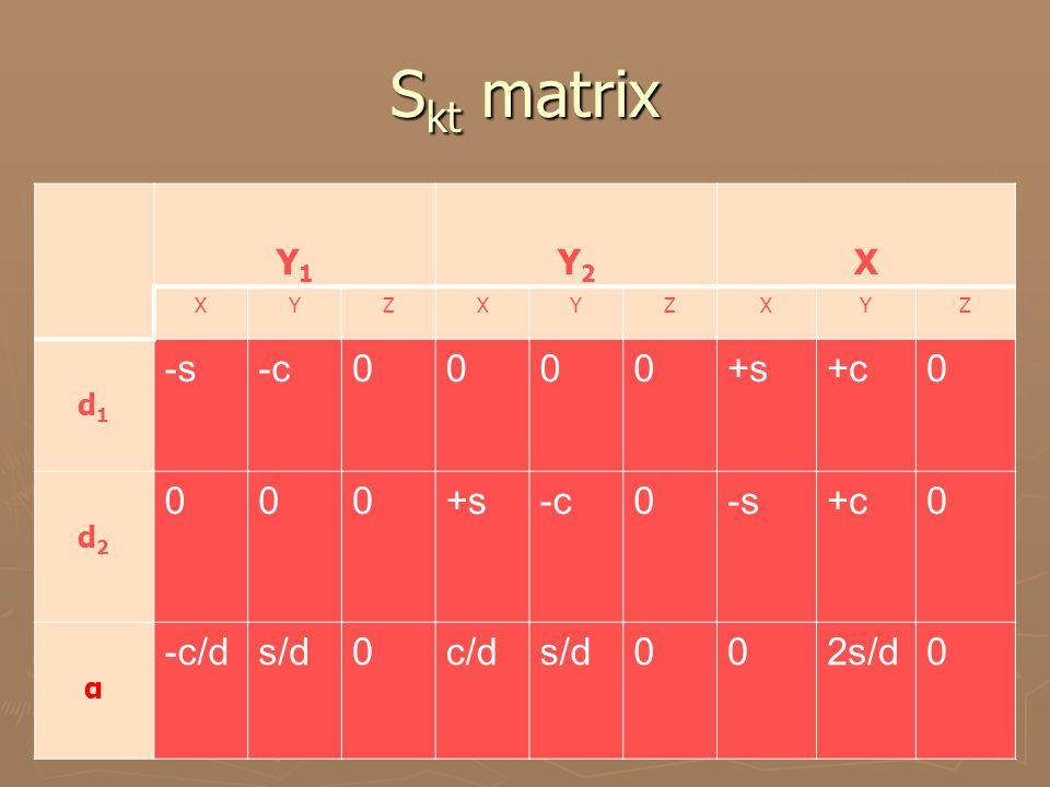 S kt matrix Y1 Y1 Y2Y2 X XYZXYZXYZ d1d1 -s-c0000+s+c0 d2d2 000+s-c0-s+c0 α -c/ds/d0c/ds/d002s/d0