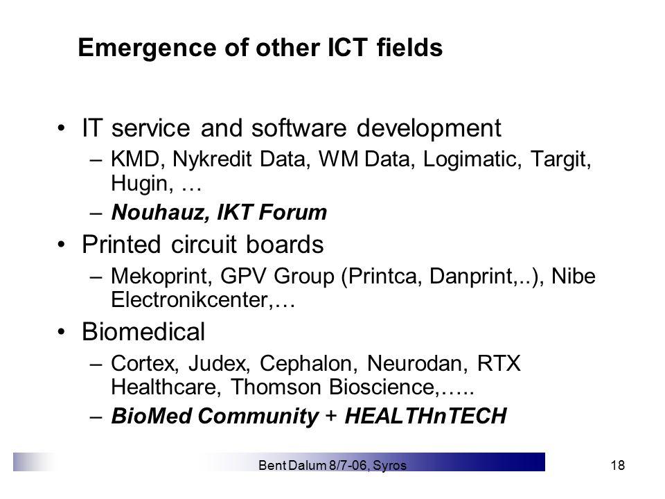 Bent Dalum 8/7-06, Syros18 Emergence of other ICT fields IT service and software development –KMD, Nykredit Data, WM Data, Logimatic, Targit, Hugin, … –Nouhauz, IKT Forum Printed circuit boards –Mekoprint, GPV Group (Printca, Danprint,..), Nibe Electronikcenter,… Biomedical –Cortex, Judex, Cephalon, Neurodan, RTX Healthcare, Thomson Bioscience,…..