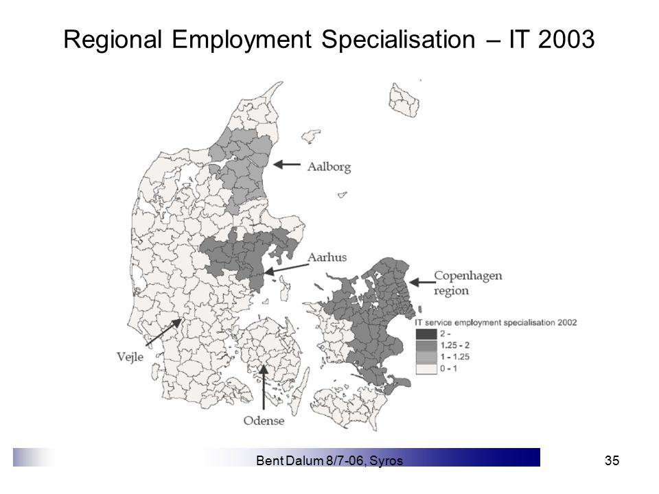 Bent Dalum 8/7-06, Syros35 Regional Employment Specialisation – IT 2003