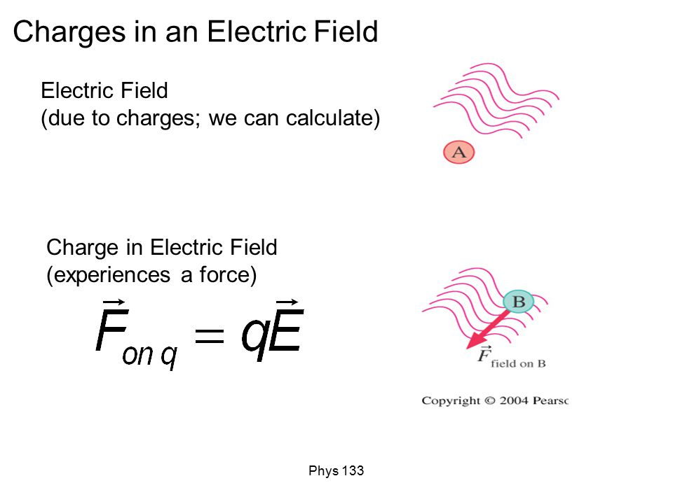 Charges in an Electric Field Electric Field (due to charges; we can calculate) Charge in Electric Field (experiences a force)