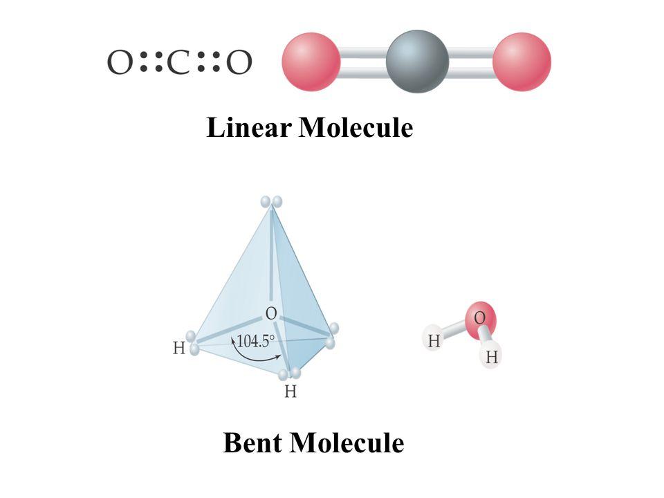 Linear Molecule Bent Molecule