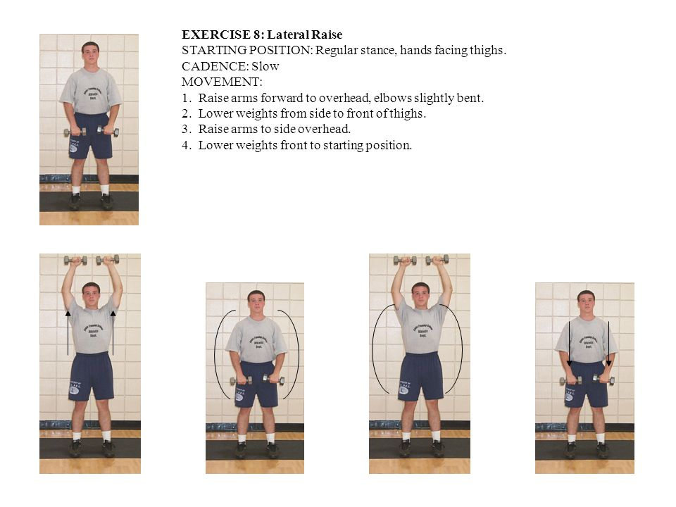 EXERCISE 8: Lateral Raise STARTING POSITION: Regular stance, hands facing thighs.