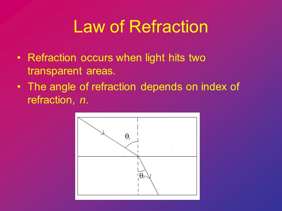 Law of Refraction Refraction occurs when light hits two transparent areas.