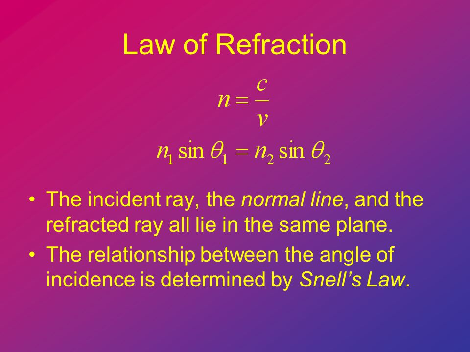 Law of Refraction The incident ray, the normal line, and the refracted ray all lie in the same plane. The relationship between the angle of incidence