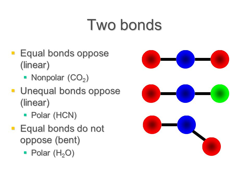 Two bonds  Equal bonds oppose (linear)  Nonpolar (CO 2 )  Unequal bonds oppose (linear)  Polar (HCN)  Equal bonds do not oppose (bent)  Polar (H 2 O)
