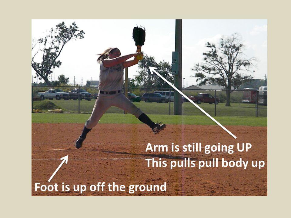 Foot is up off the ground Arm is still going UP This pulls pull body up