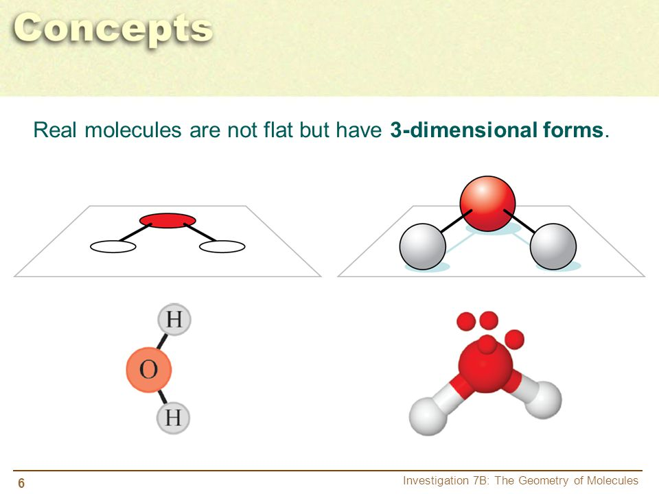6 Investigation 7B: The Geometry of Molecules Real molecules are not flat but have 3-dimensional forms.