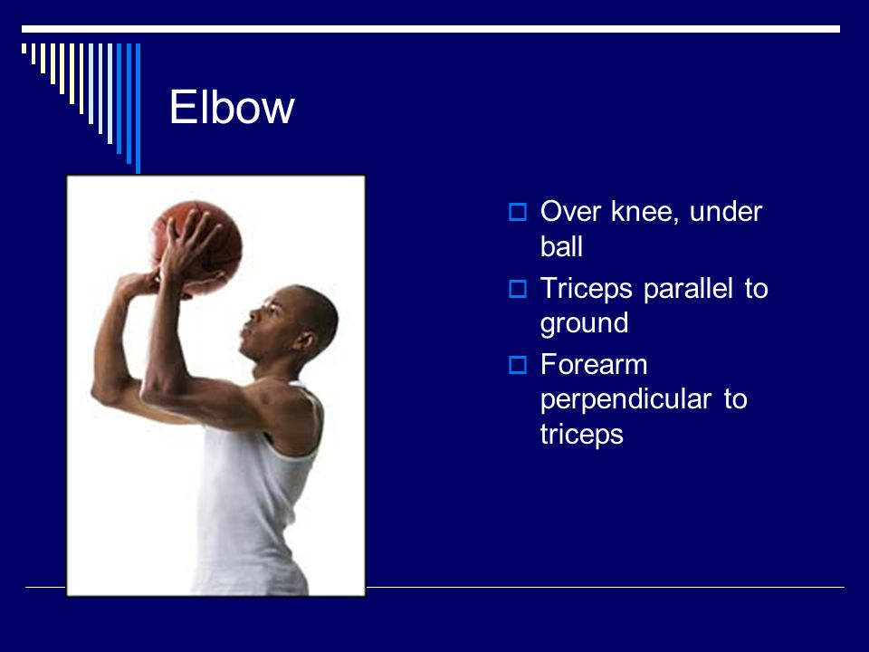 Elbow  Over knee, under ball  Triceps parallel to ground  Forearm perpendicular to triceps