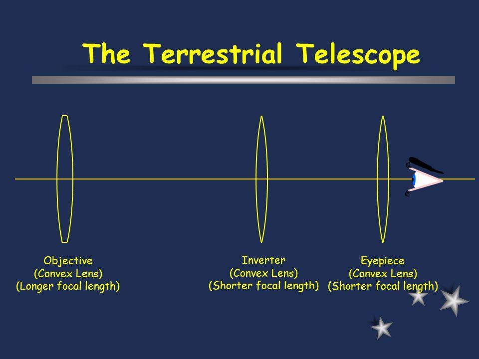 The Terrestrial Telescope Eyepiece (Convex Lens) (Shorter focal length) Objective (Convex Lens) (Longer focal length) Inverter (Convex Lens) (Shorter focal length)