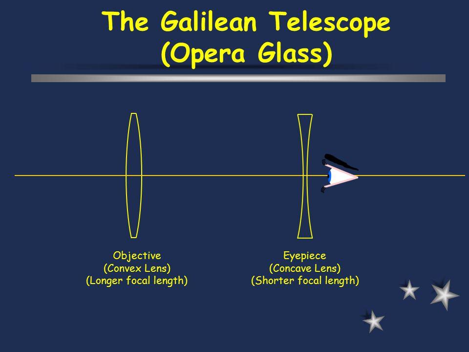 The Galilean Telescope (Opera Glass) Eyepiece (Concave Lens) (Shorter focal length) Objective (Convex Lens) (Longer focal length)