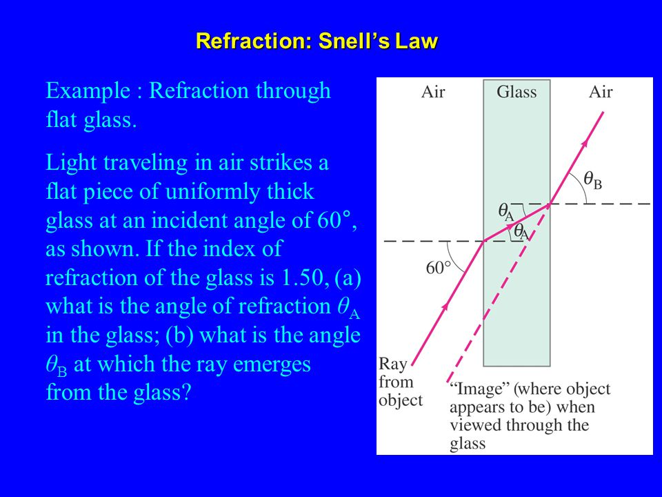 Refraction: Snell's Law Refraction: Snell's Law Example : Refraction through flat glass. Light traveling in air strikes a flat piece of uniformly thic