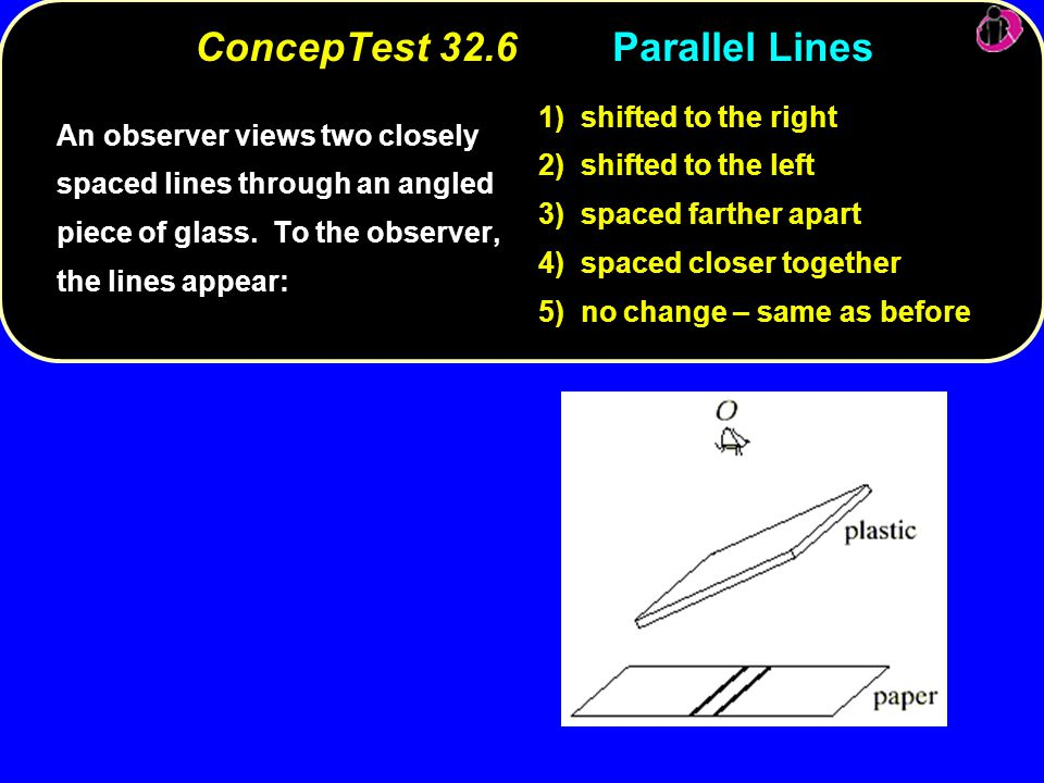 ConcepTest 32.6Parallel Lines An observer views two closely spaced lines through an angled piece of glass. To the observer, the lines appear: 1) shift