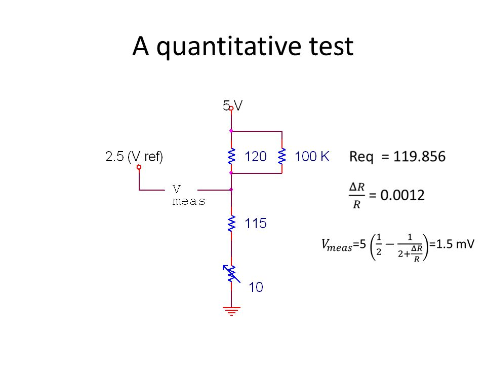 A quantitative test