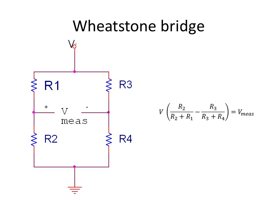 Wheatstone bridge +-
