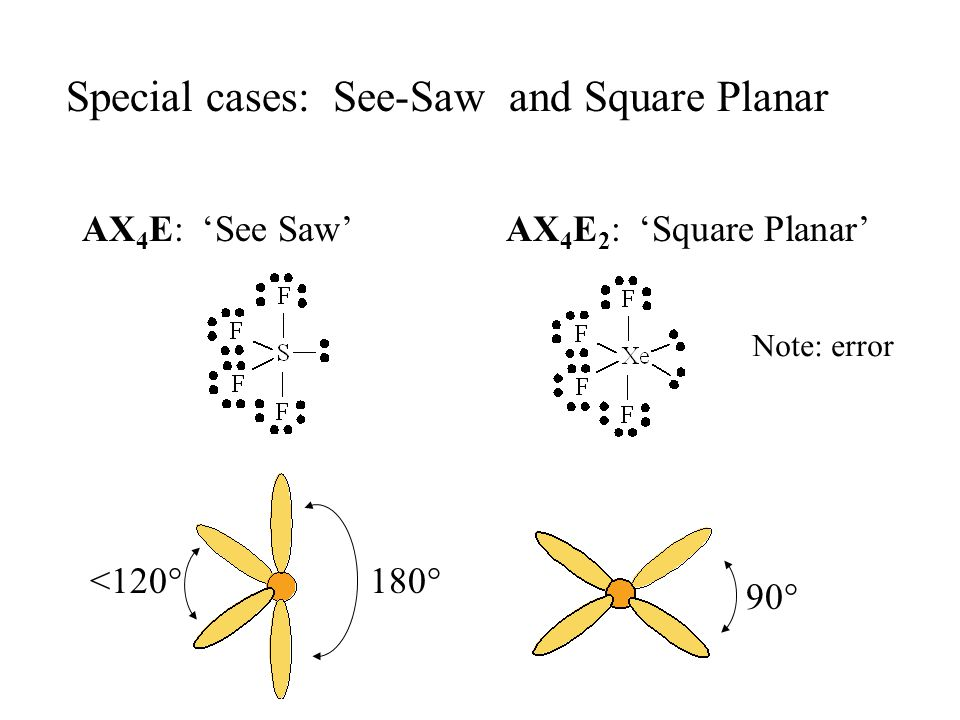 Special cases: See-Saw and Square Planar AX 4 E: 'See Saw'AX 4 E 2 : 'Square Planar' 180°<120° 90° Note: error