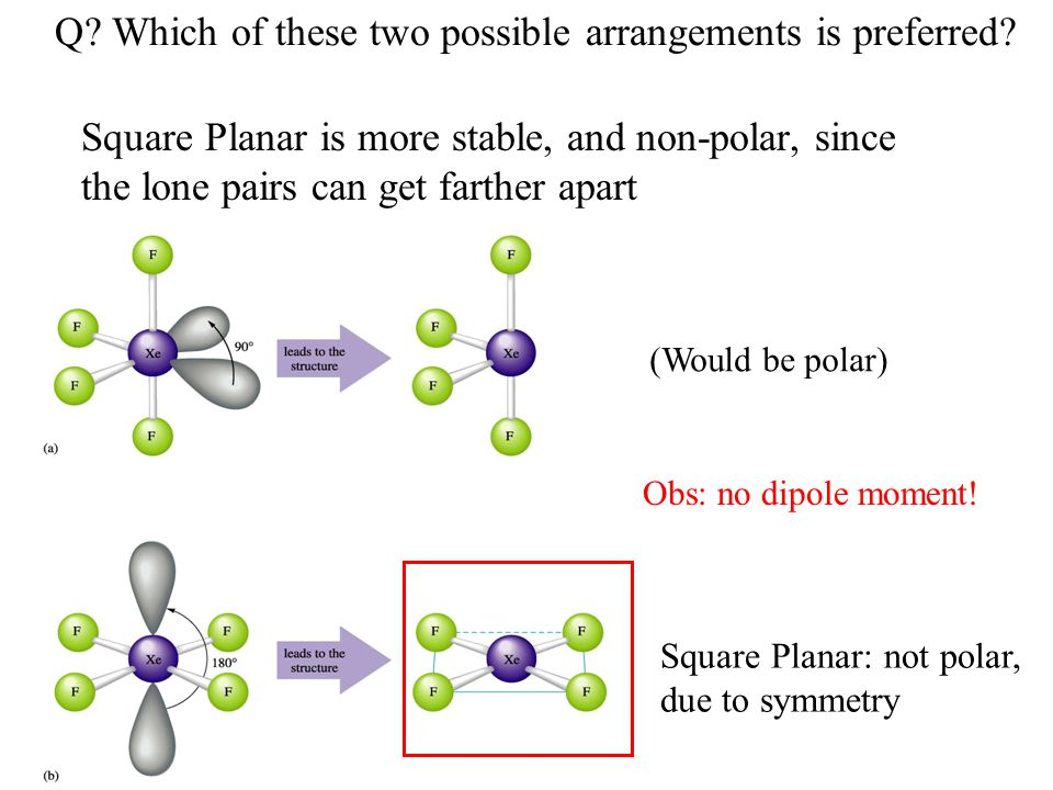 Square Planar is more stable, and non-polar, since the lone pairs can get farther apart Square Planar: not polar, due to symmetry Obs: no dipole moment.