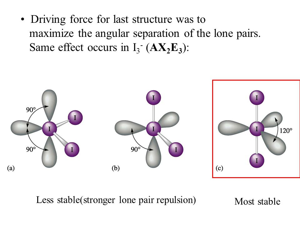 Driving force for last structure was to maximize the angular separation of the lone pairs.