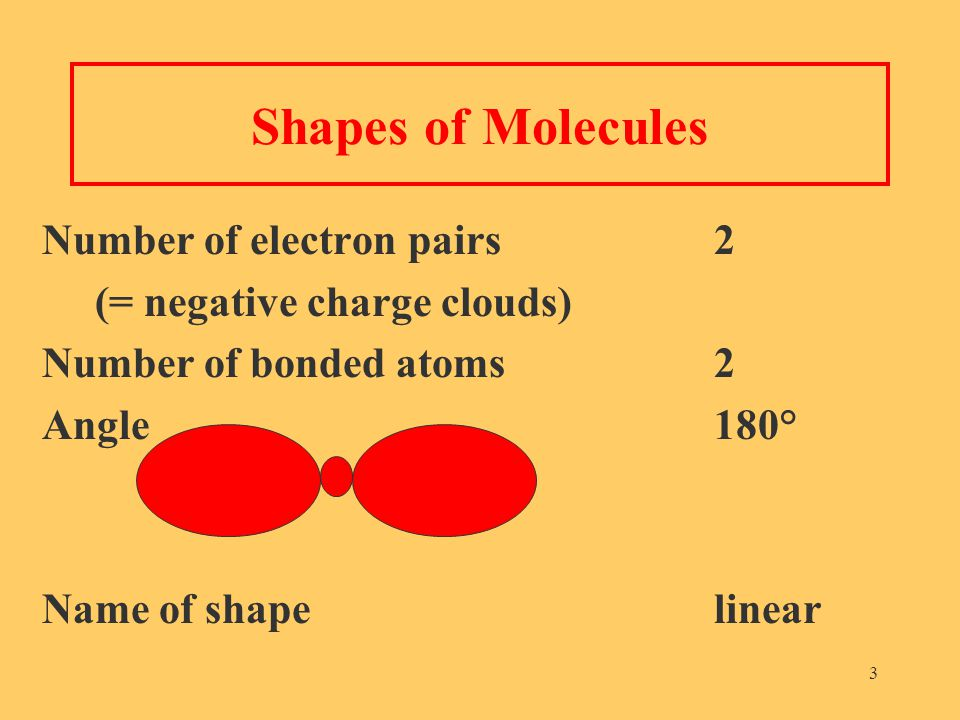 3 Shapes of Molecules Number of electron pairs2 (= negative charge clouds) Number of bonded atoms 2 Angle180° Name of shape linear