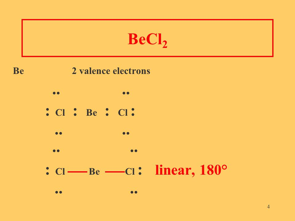 4 BeCl 2 Be 2 valence electrons.... : Cl : Be : Cl :.... : Cl Be Cl : linear, 180°....