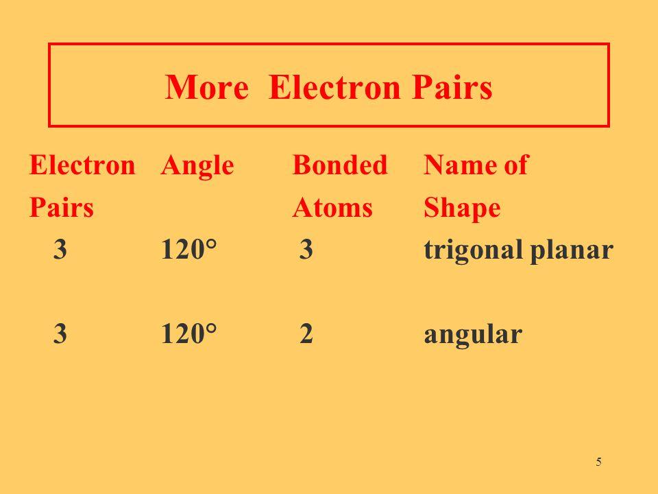 5 More Electron Pairs Electron AngleBonded Name of PairsAtomsShape 3120° 3trigonal planar 3120° 2angular