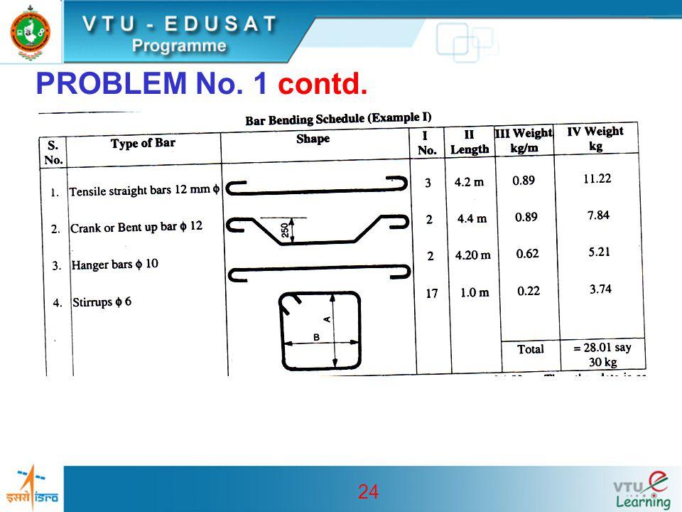 24 PROBLEM No. 1 contd.