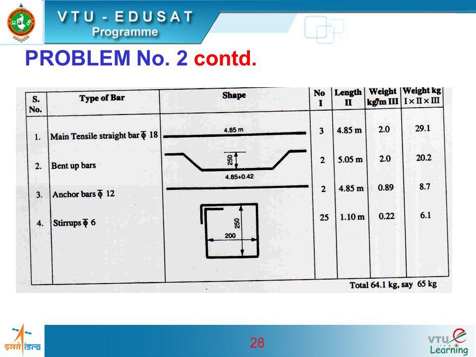 28 PROBLEM No. 2 contd.