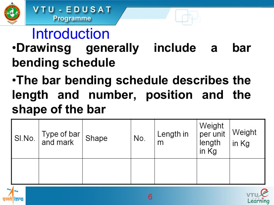 6 Drawinsg generally include a bar bending schedule The bar bending schedule describes the length and number, position and the shape of the bar Introduction Sl.No.